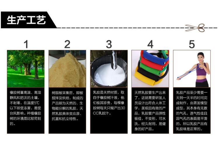 【郑多燕8字拉力器】-家居-百货
